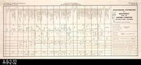 Chart c. 1960's - Stratigraphic Distribution of Megafossils from the Prisima...