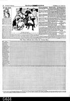 Newspaper - 1914 - Reproduction - Los Angeles Times - Corona Road Racing - Score...