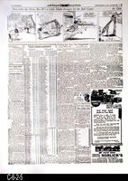 Newspaper - 1913 - Reproduction - Los Angeles Times, Part 3 - Corona Road Racing...