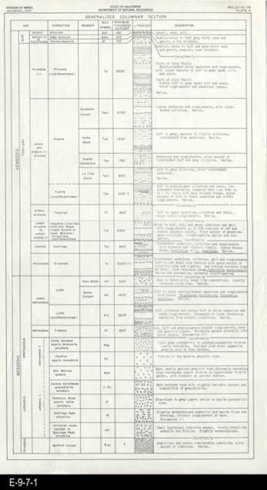 "This document-chart shows the Generalized Columnar Sections for the areas shown on Map E-9-7-2 which covers the areas of: Prado Dam, Corona North, Black Star Canyon, and Corona South.  MEASUREMENTS: 16 5/8"" X 9 9/16"", CONDITION:  Very Good, COPIES: 2."